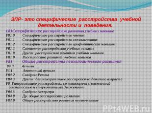 ЗПР- это специфические расстройства учебной деятельности и поведения. F81Специфи