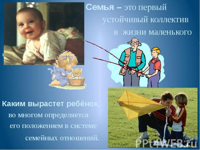 Семья – это первый Семья – это первый устойчивый коллектив в жизни маленького человека. Каким вырастет ребёнок, во многом определяется его положением в системе семейных отношений.