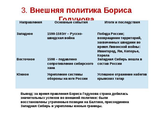 3. Внешняя политика Бориса Годунова