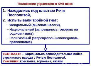 Положение украинцев в XVII веке: Находились под властью Речи Посполитой, Испытыв