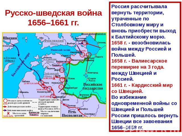 Русско-шведская война 1656–1661 гг.