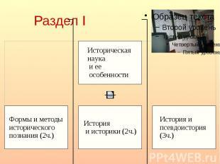 Раздел I