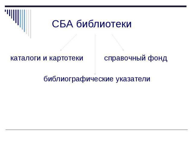 СБА библиотеки каталоги и картотеки справочный фонд библиографические указатели