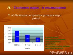 А. Состояние нарко – и токсикомании А3 Необходимо ли проводить разъяснительную р