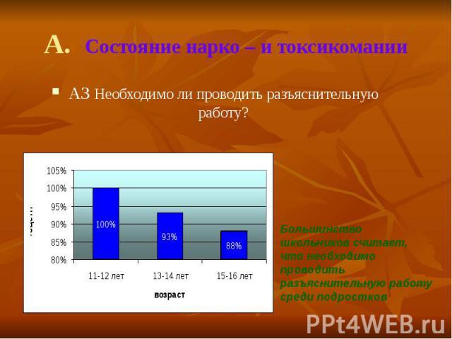 А. Состояние нарко – и токсикомании А3 Необходимо ли проводить разъяснительную работу?