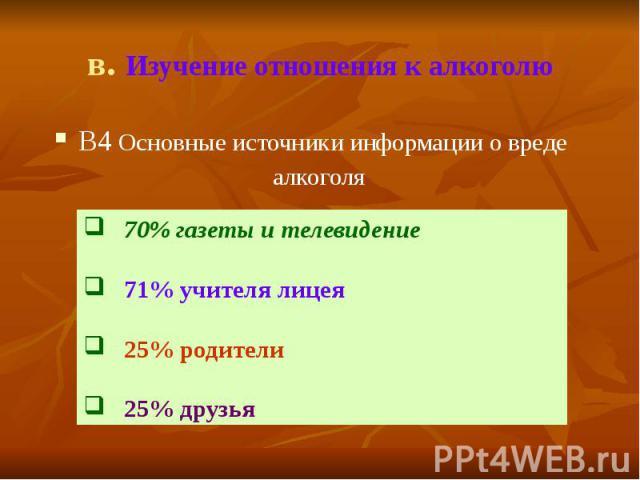 в. Изучение отношения к алкоголю В4 Основные источники информации о вреде алкоголя