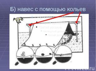 Б) навес с помощью кольев