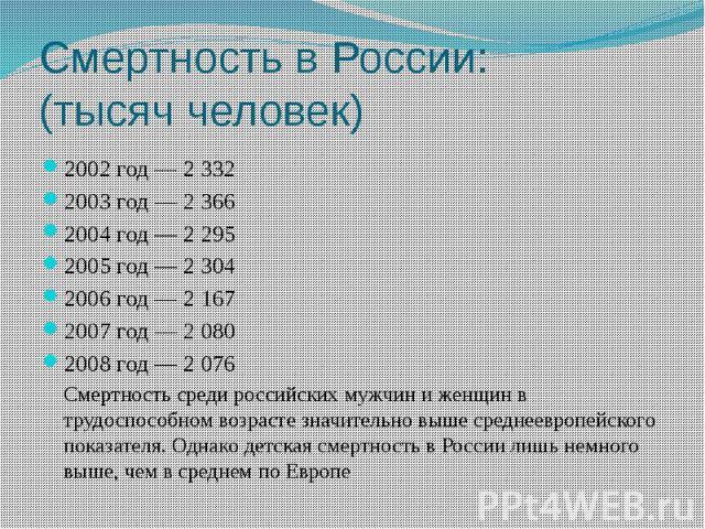 Смертность в России: (тысяч человек) 2002 год — 2 332 2003 год — 2 366 2004 год — 2 295 2005 год — 2 304 2006 год — 2 167 2007 год — 2 080 2008 год — 2 076 Смертность среди российских мужчин и женщин в трудоспособном возрасте значительно выше средне…