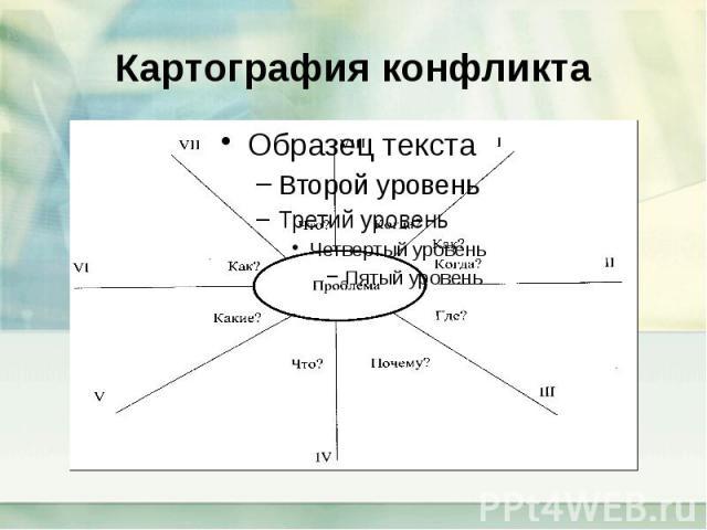Картография конфликта