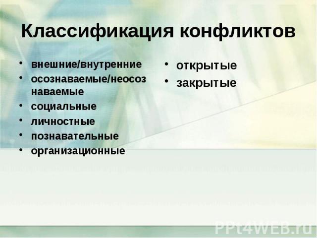 Классификация конфликтов внешние/внутренние осознаваемые/неосознаваемые социальные личностные познавательные организационные