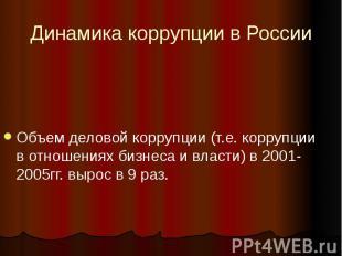 Динамика коррупции в России Объем деловой коррупции (т.е. коррупции в отношениях