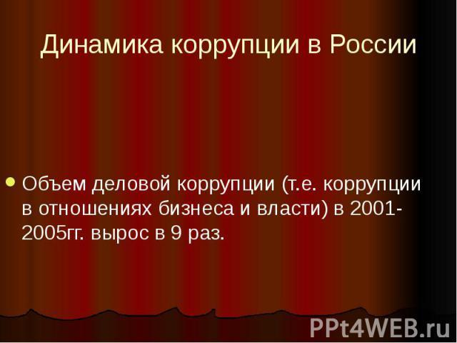 Динамика коррупции в России Объем деловой коррупции (т.е. коррупции в отношениях бизнеса и власти) в 2001-2005гг. вырос в 9 раз.