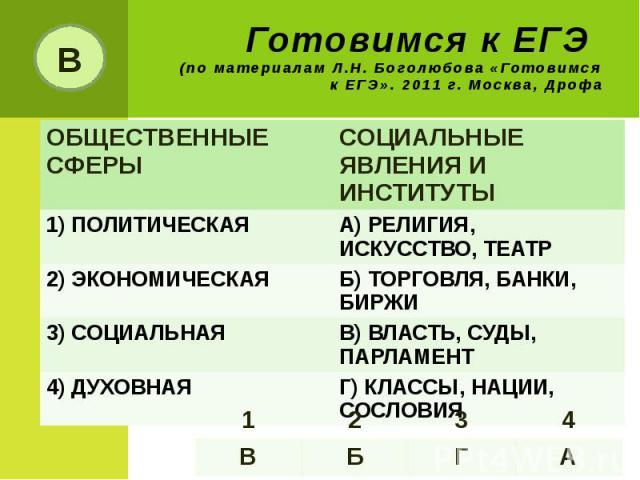 Готовимся к ЕГЭ (по материалам Л.Н. Боголюбова «Готовимся к ЕГЭ». 2011 г. Москва, Дрофа