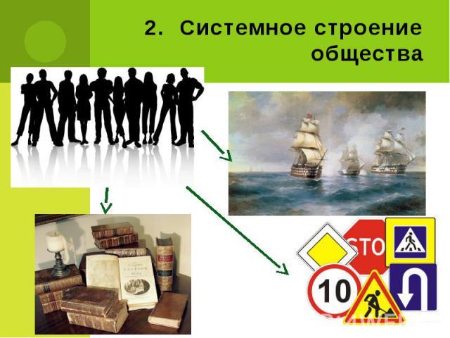 2. Системное строение общества