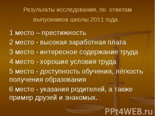 Результаты исследования, по ответам выпускников школы 2011 года. 1 место – прест