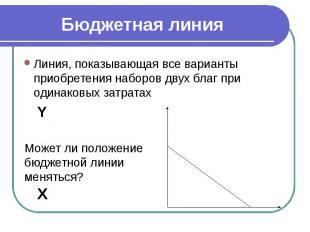 Бюджетная линия Линия, показывающая все варианты приобретения наборов двух благ