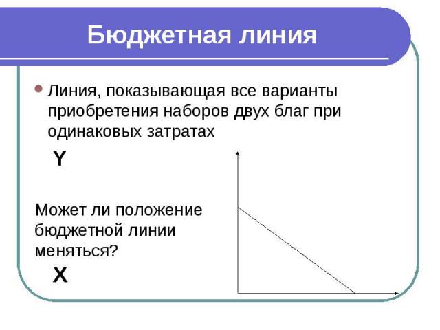 Бюджетная линия Линия, показывающая все варианты приобретения наборов двух благ при одинаковых затратах Y X