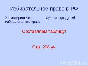 Избирательное право в РФ