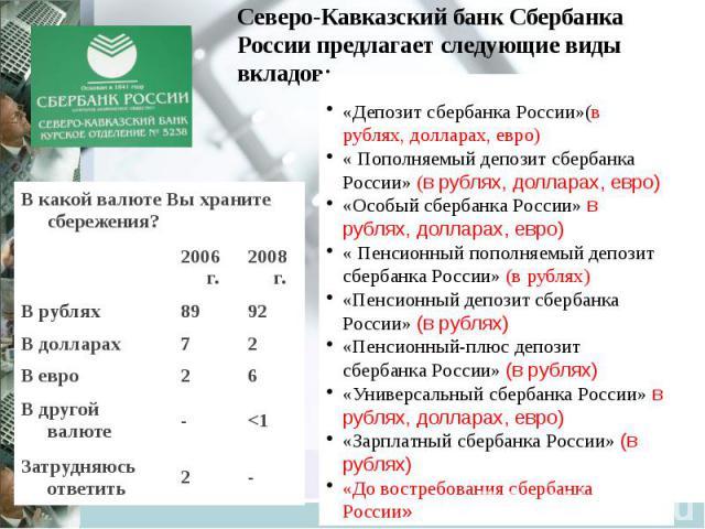 Северо-Кавказский банк Сбербанка России предлагает следующие виды вкладов: