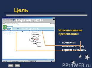 Цель Использование презентации: позволит изложить тему строго по плану