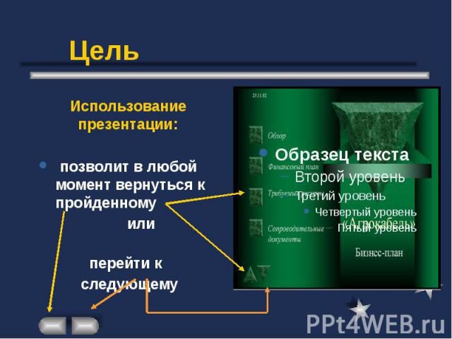 Цель Использование презентации: позволит в любой момент вернуться к пройденному или перейти к следующему