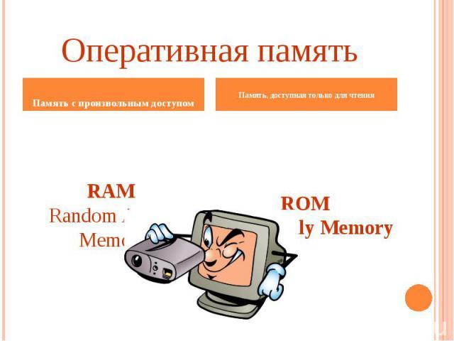 Оперативная память RAM Random Access Memory
