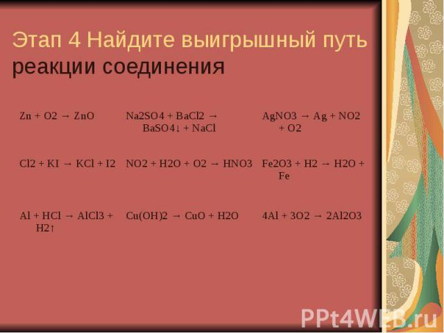 Этап 4 Найдите выигрышный путь реакции соединения