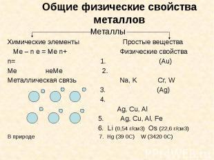 Общие физические свойства металлов Металлы Химические элементы Простые вещества