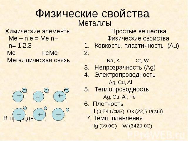 Физические свойства Металлы Химические элементы Простые вещества Ме – n e = Ме n+ Физические свойства n= 1,2,3 1. Ковкость, пластичность (Au) Me неМе 2. Металлическая связь Na, K Cr, W 3. Непрозрачность (Ag) 4. Электропроводность Ag, Cu, Al 5. Тепло…