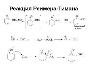 Реакция Реимера-Тимана