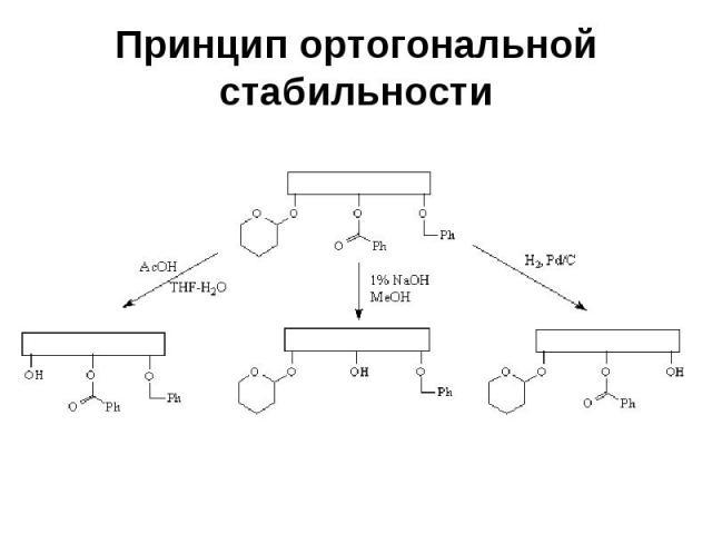 Принцип ортогональной стабильности