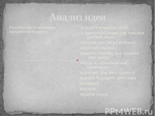 Анализ идеи Количество и название предметов проекта