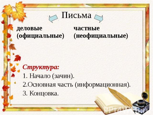 Письма Структура: 1. Начало (зачин). 2.Основная часть (информационная). 3. Концовка.