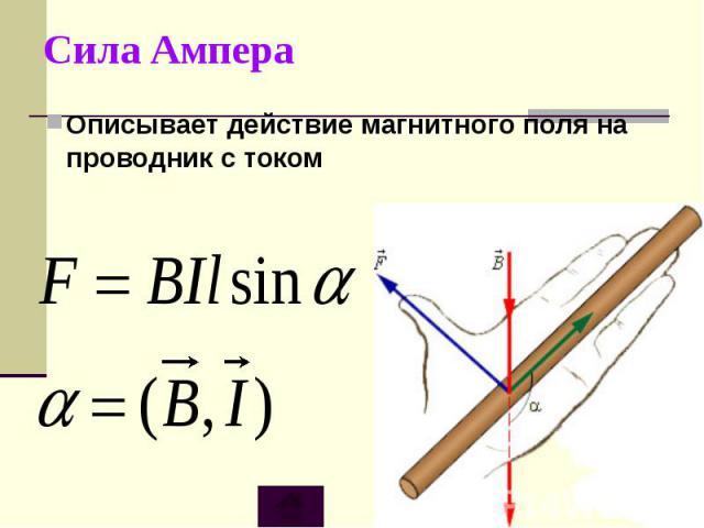 Сила Ампера Описывает действие магнитного поля на проводник с током