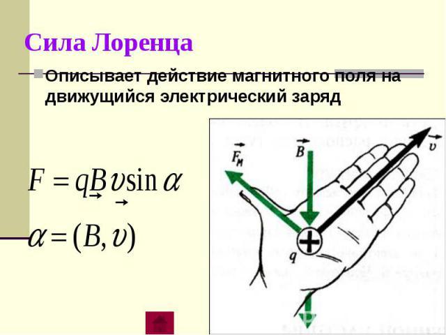 Сила Лоренца Описывает действие магнитного поля на движущийся электрический заряд
