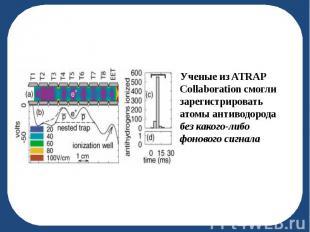 Ученые из ATRAP Collaboration смогли зарегистрировать атомы антиводорода без как