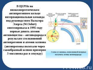 В ЦЕРНе на низкоэнергетическом антипротонном кольце интернациональная команда по