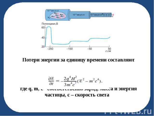 Потери энергии за единицу времени составляют где q, m, ε - соответственно заряд, масса и энергия частицы, с – скорость света