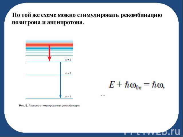 По той же схеме можно стимулировать рекомбинацию позитрона и антипротона. По той же схеме можно стимулировать рекомбинацию позитрона и антипротона.