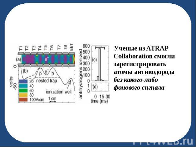 Ученые из ATRAP Collaboration смогли зарегистрировать атомы антиводорода без какого-либо фонового сигнала