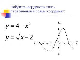 Найдите координаты точек пересечения с осями координат: