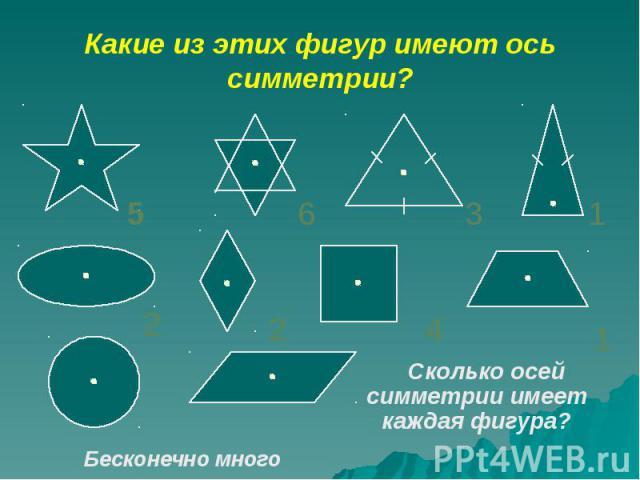 Какие из этих фигур имеют ось симметрии? Сколько осей симметрии имеет каждая фигура?