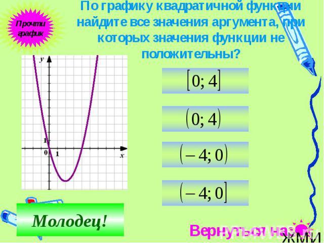 По графику квадратичной функции найдите все значения аргумента, при которых значения функции не положительны?