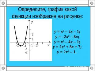 Определите, график какой функции изображен на рисунке: