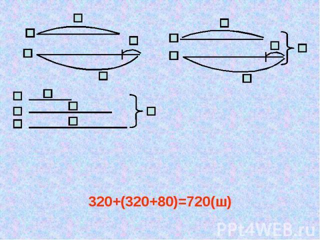 320+(320+80)=720(ш) 320+(320+80)=720(ш)