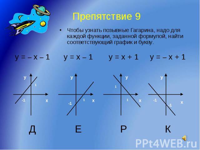 Чтобы узнать позывные Гагарина, надо для каждой функции, заданной формулой, найти соответствующий график и букву. Чтобы узнать позывные Гагарина, надо для каждой функции, заданной формулой, найти соответствующий график и букву.
