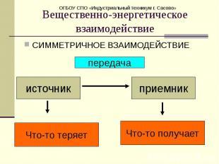 Вещественно-энергетическое взаимодействие СИММЕТРИЧНОЕ ВЗАИМОДЕЙСТВИЕ