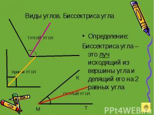 Виды углов. Биссектриса угла Определение: Биссектриса угла – это луч исходящий и