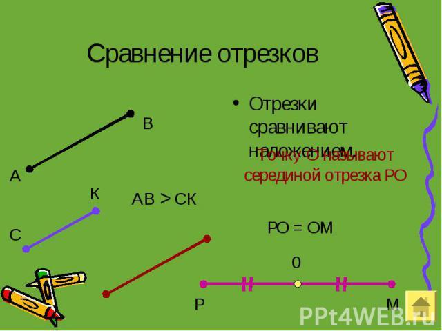 Сравнение отрезков Отрезки сравнивают наложением.