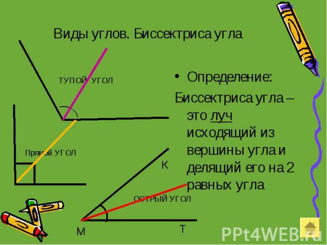 Виды углов. Биссектриса угла Определение: Биссектриса угла – это луч исходящий из вершины угла и делящий его на 2 равных угла